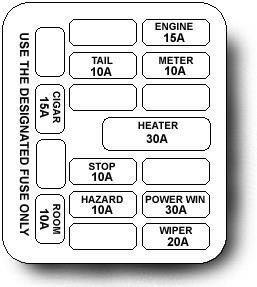 [SODI_2457]   MX-5 Unleashed - Electrical Help/Diagrams   1999 Miata Fuse Diagram      MX-5 Unleashed